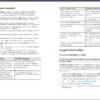 Cataloguing Spectrum standard